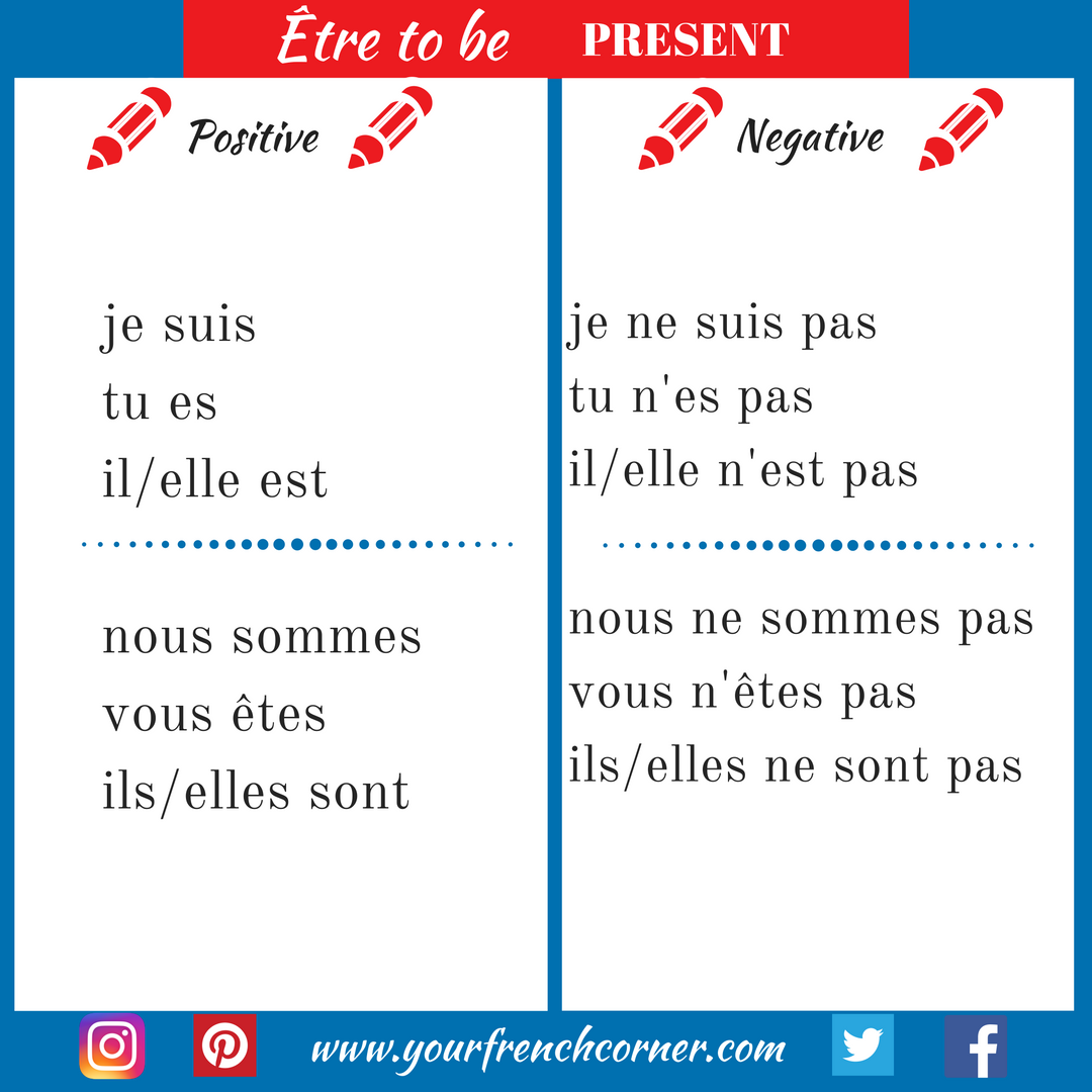 How To Conjugate French Verbs ( Être-to be) | Your French Corner