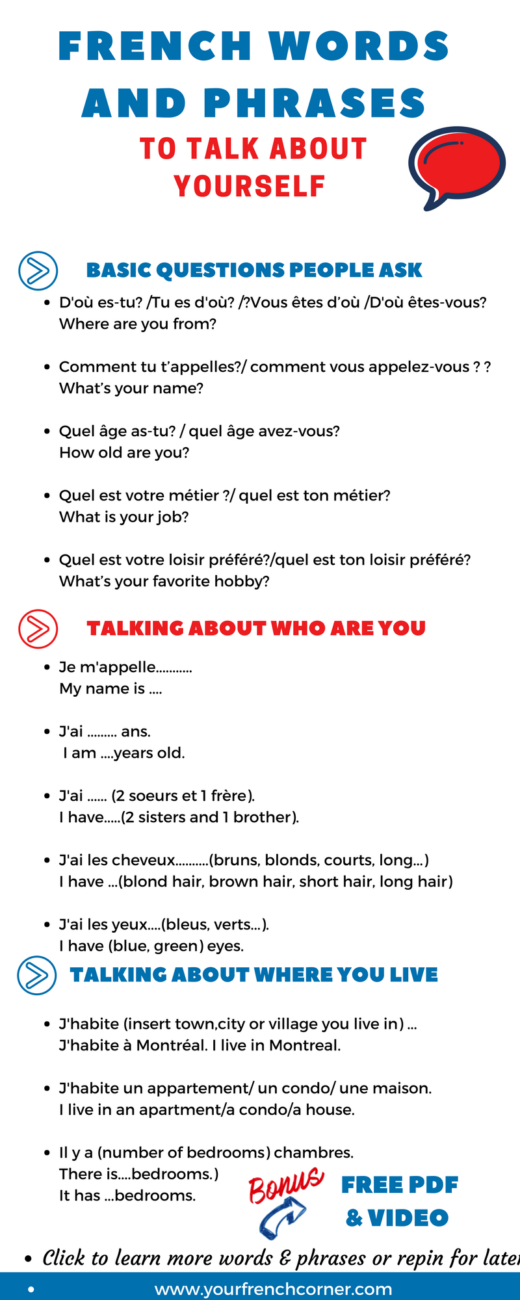 Talking About Yourself In French Your French Corner Conjugations, audio pronunciations and forums for your questions. your french corner