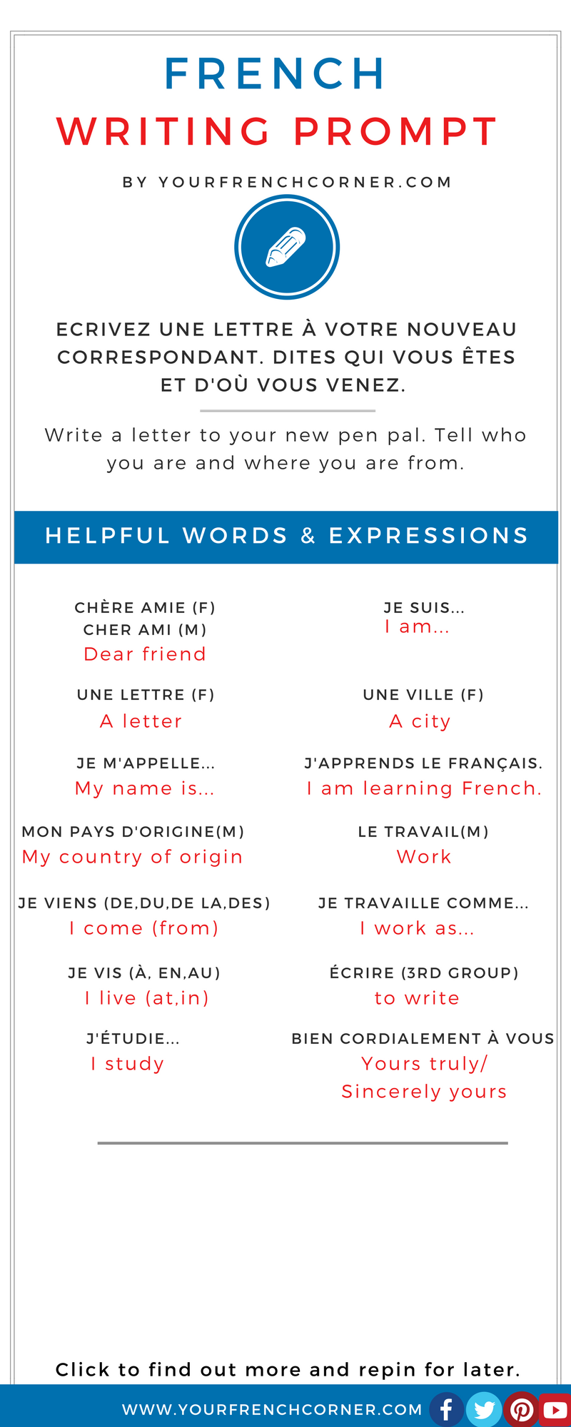 Talking About Yourself In French French Words And Expressions You Need Your French Corner